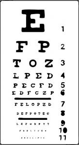 tablica z literami do sprawdzania wzroku na badaniach kierowcy
